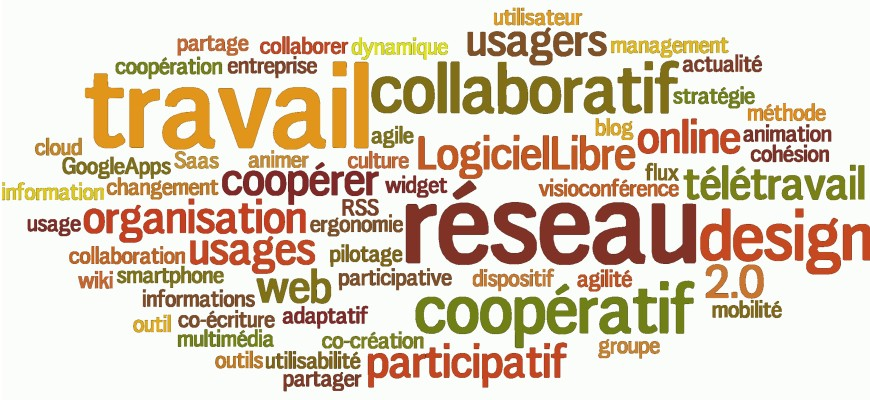travail-cooperatif-reseau-tagcloud